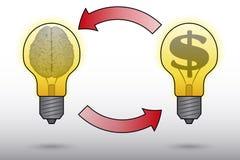 想法和金钱 库存图片