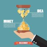 想法是infographic的金钱 免版税库存图片