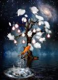 想法结构树 库存图片