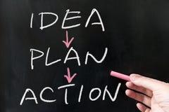 想法,计划,行动 免版税库存图片