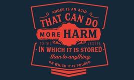 愤怒是可能做更多害处的酸 向量例证