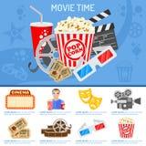 戏院和电影放映时间概念 免版税库存照片