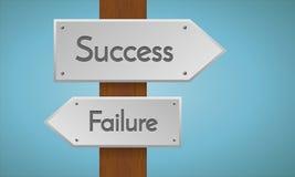 成功和失败标志 免版税库存图片