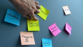 成功和经营计划 手和备忘录忠心于战略的元素 股票录像