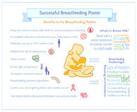 成功的哺乳的海报 产科Infographic模板 库存照片