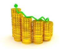 成长和赢利:在金黄硬币堆的绿色图表 免版税库存照片