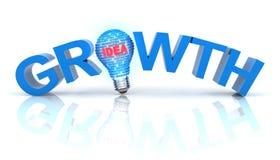 成长想法概念 免版税库存照片