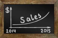 成长的概念在销售的 在黑板的图表 免版税库存图片