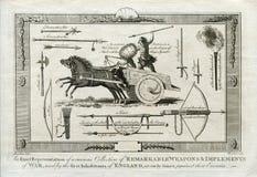 战争古老武器使用反对英国 免版税库存图片