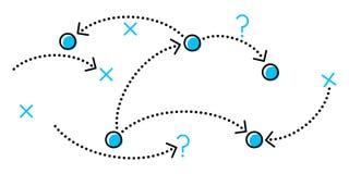 战略、虚线的简单的干净的概念传染媒介例证和箭头 向量例证