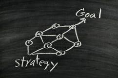 战略和目标在黑板 免版税库存照片