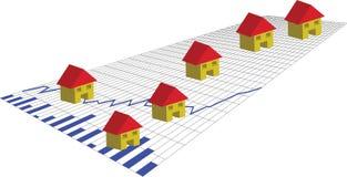 房产市场上升  向量例证