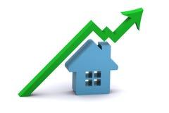 房产市场上升 库存图片