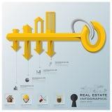 房地产和事务Infographic 免版税库存照片
