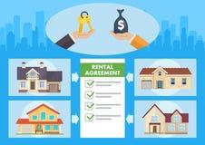 房地产服务 传染媒介平的例证 向量例证