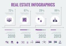 房地产Infographic元素 库存图片