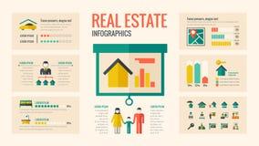 房地产Infographic元素 免版税库存图片