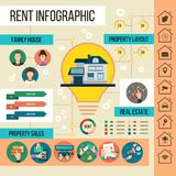 房地产infographics 库存图片