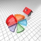 房子报表 向量例证