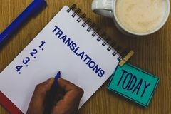 手写文本翻译 翻译的概念意思书面或打印的过程措辞文本声音杯子咖啡纸标志 免版税图库摄影
