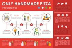仅手工制造薄饼infographics 平的概念网传染媒介例证 比萨店Retaurant介绍 向量例证