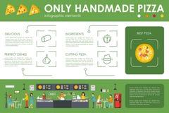 仅手工制造薄饼infographics 平的概念网传染媒介例证 向量例证