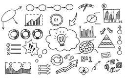 手拉的乱画元素:图,图表,图 概念企业和财务逻辑分析方法收入 免版税库存照片