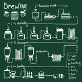 手拉的啤酒酿造过程,生产 库存例证
