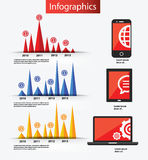 手机、片剂个人计算机和便携式计算机infographics设计 免版税图库摄影