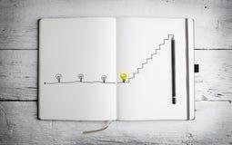 打开与与想法的概念的笔记薄 免版税库存照片