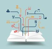 打开与教育象想法概念的书 免版税库存图片