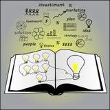 打开书有关于事务的概念的想法 免版税图库摄影