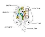 打开英国三别针插座案件:熔化,导线 例证 向量 库存例证