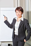 执行介绍妇女的商业 免版税图库摄影