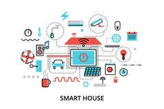 技术聪明的房子的概念有控制的 向量例证