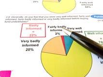 投资图表 免版税库存图片