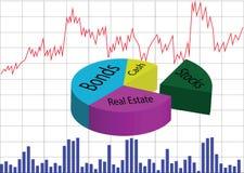 投资圆形统计图表 向量例证