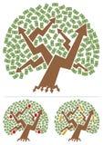 投资结构树