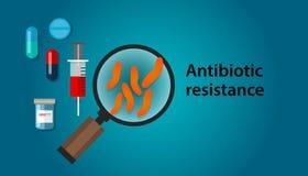 抗药性抵抗例证细菌和药物医学医疗课题反细菌 皇族释放例证