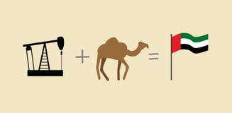 抽油装置和骆驼 阿联酋的标志 阿拉伯联合酋长国旗子 v 免版税图库摄影