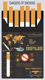 抽烟的危险, infographics元素 向量例证