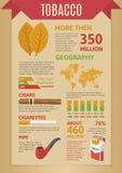 抽烟的烟草Infographics 向量例证