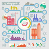 拉特传染媒介eco城市infographics模板 库存图片