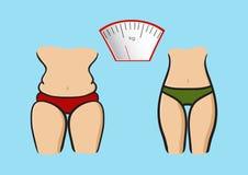 拉长的现有量向量 减肥标志减重的概念 图库摄影