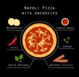 拿坡里比萨食谱 向量例证
