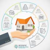 拿着房子的商人 与象的房地产事务Infographic 库存图片