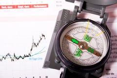 指南针市场趋势 免版税库存图片