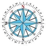 指南针拨号 向量例证