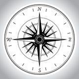 指南针设备设计 EPS 10向量例证 向量例证