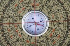 指南针feng shui 库存照片